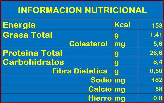 1 gramo de proteina por kilo de peso
